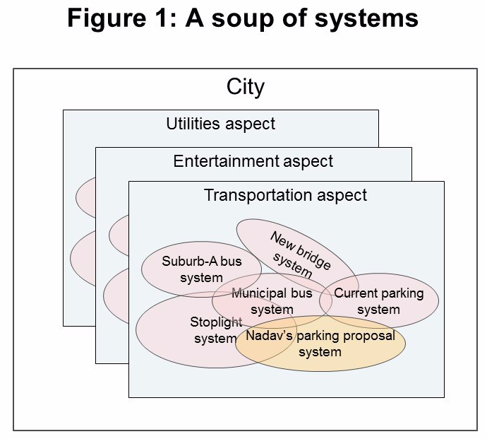 soup_of_systems