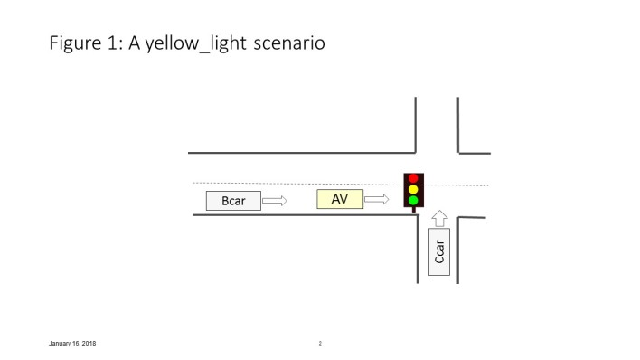yellow_light_2