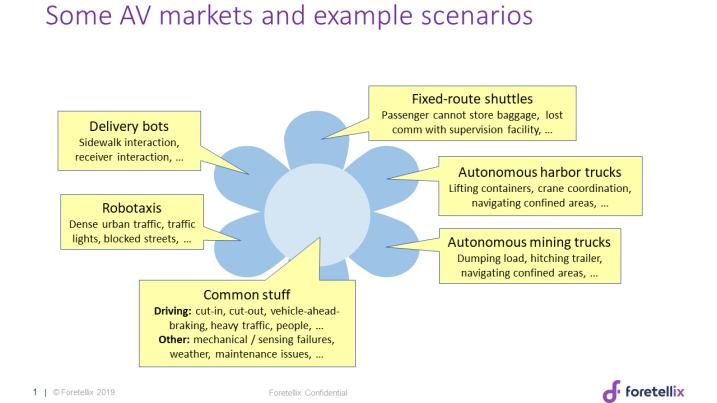 market_scenarios